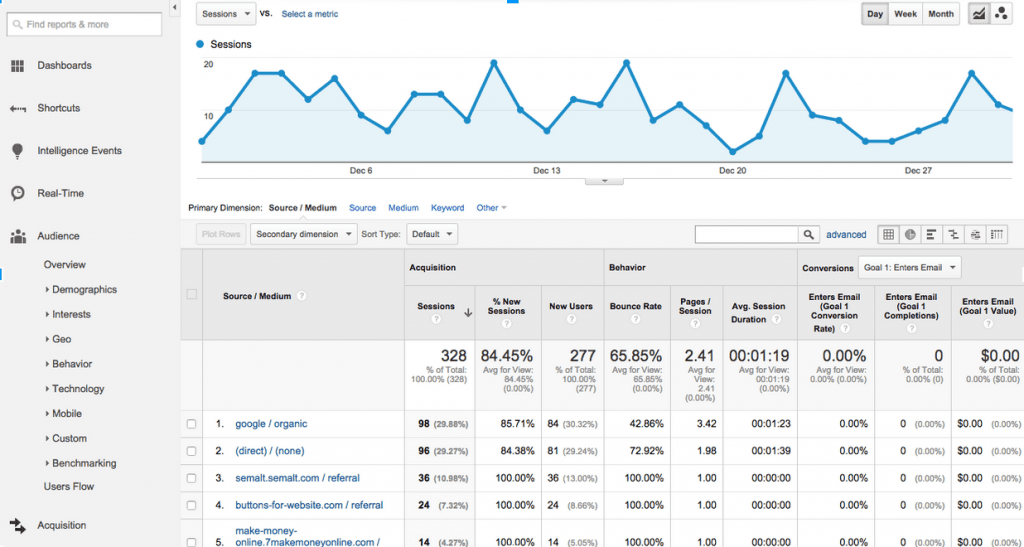 google analytics spam engelleme Spam Trafikleri Engelleme Yolu
