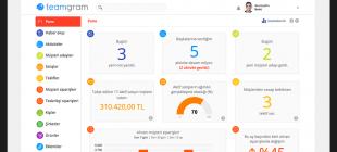 TeamGram Nedir / TeamGram ile Satış Yapma