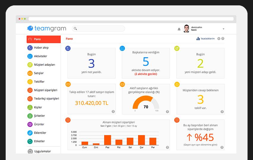 teamgram ile satış yapma TeamGram Nedir / TeamGram ile Satış Yapma dashboard tr