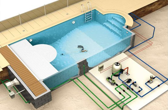 Havuz Malzemeleri ve Havuz Kimyasalları
