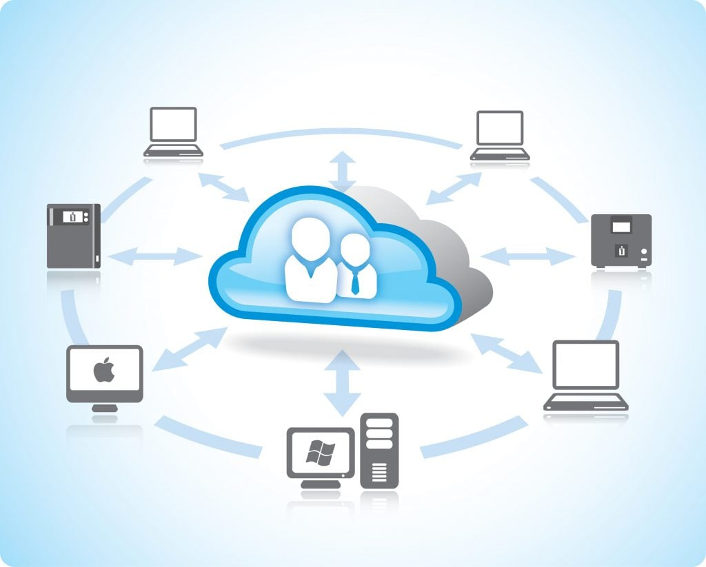 bulut depolama sistemi nedir? nasıl kullanılır? Bulut Depolama Sistemi Nedir? Nasıl Kullanılır? Personal Cloud Storage
